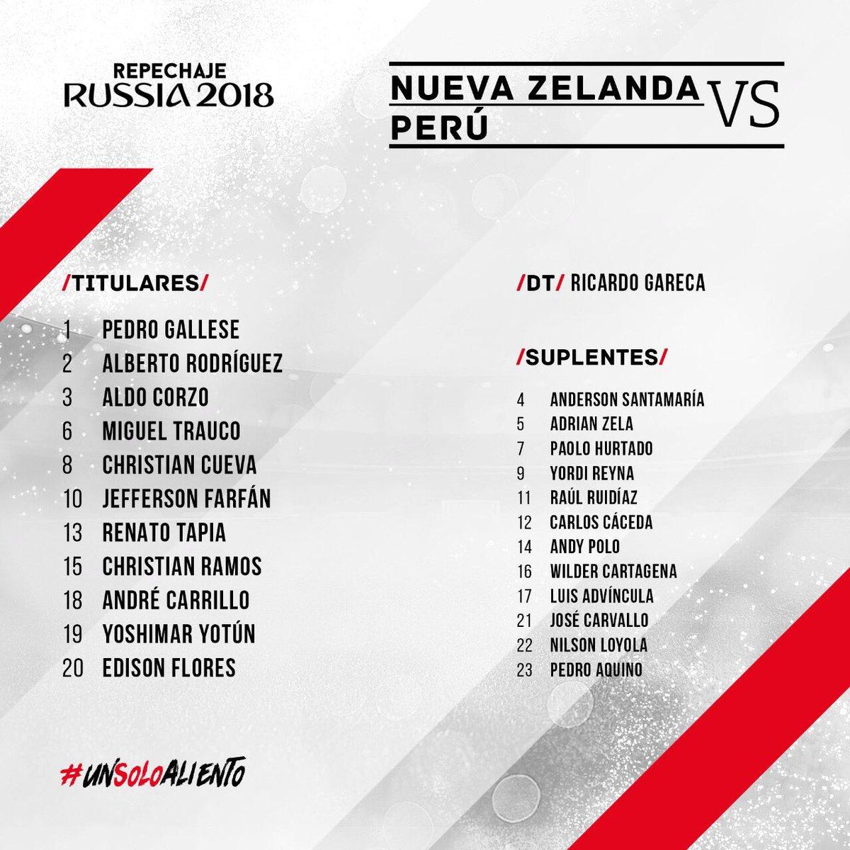 Alineaciones de la Selección Peruana